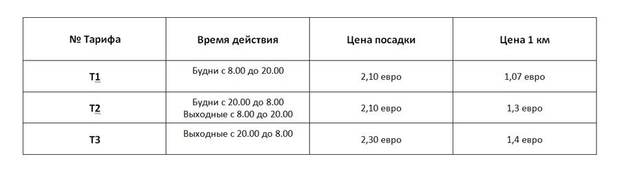 цены на такси в барселоне